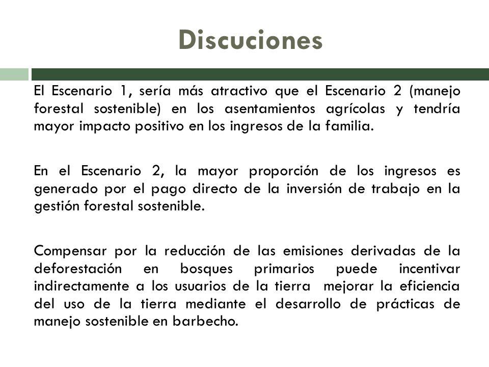 Discuciones El Escenario 1, sería más atractivo que el Escenario 2 (manejo forestal sostenible) en los asentamientos agrícolas y tendría mayor impacto positivo en los ingresos de la familia.