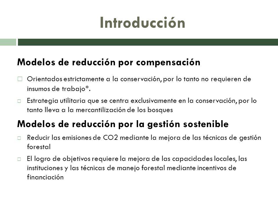 Introducción Modelos de reducción por compensación Orientados estrictamente a la conservación, por lo tanto no requieren de insumos de trabajo*.