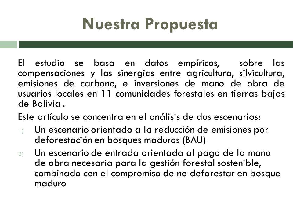 Nuestra Propuesta El estudio se basa en datos empíricos, sobre las compensaciones y las sinergias entre agricultura, silvicultura, emisiones de carbono, e inversiones de mano de obra de usuarios locales en 11 comunidades forestales en tierras bajas de Bolivia.