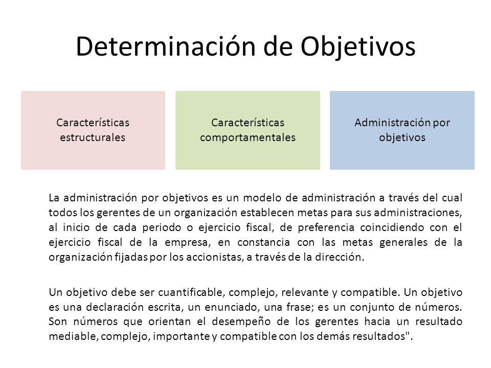 Determinación de Objetivos La administración por objetivos es un modelo de administración a través del cual todos los gerentes de un organización esta