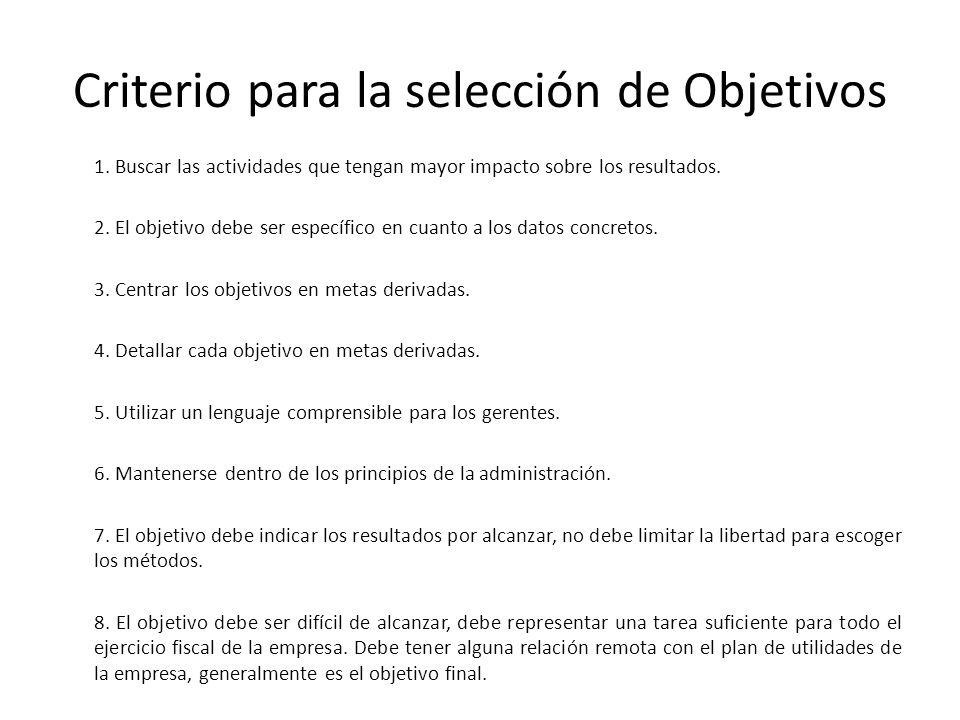 Criterio para la selección de Objetivos 1. Buscar las actividades que tengan mayor impacto sobre los resultados. 2. El objetivo debe ser específico en