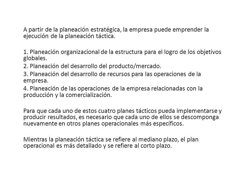 A partir de la planeación estratégica, la empresa puede emprender la ejecución de la planeación táctica. 1. Planeación organizacional de la estructura