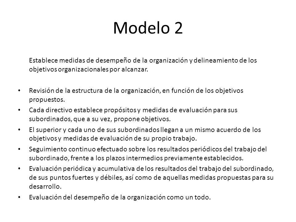 Modelo 2 Establece medidas de desempeño de la organización y delineamiento de los objetivos organizacionales por alcanzar. Revisión de la estructura d