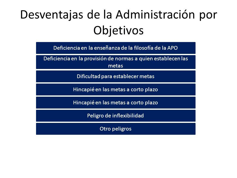 Desventajas de la Administración por Objetivos Deficiencia en la enseñanza de la filosofía de la APO Deficiencia en la provisión de normas a quien est