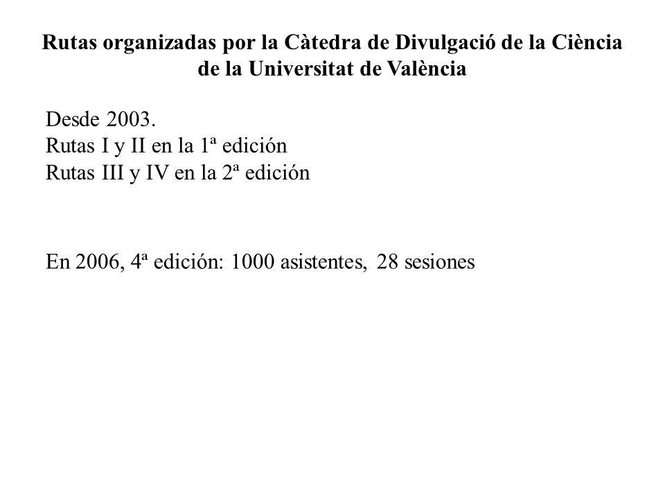 Rutas organizadas por la Càtedra de Divulgació de la Ciència de la Universitat de València Desde 2003. Rutas I y II en la 1ª edición Rutas III y IV en