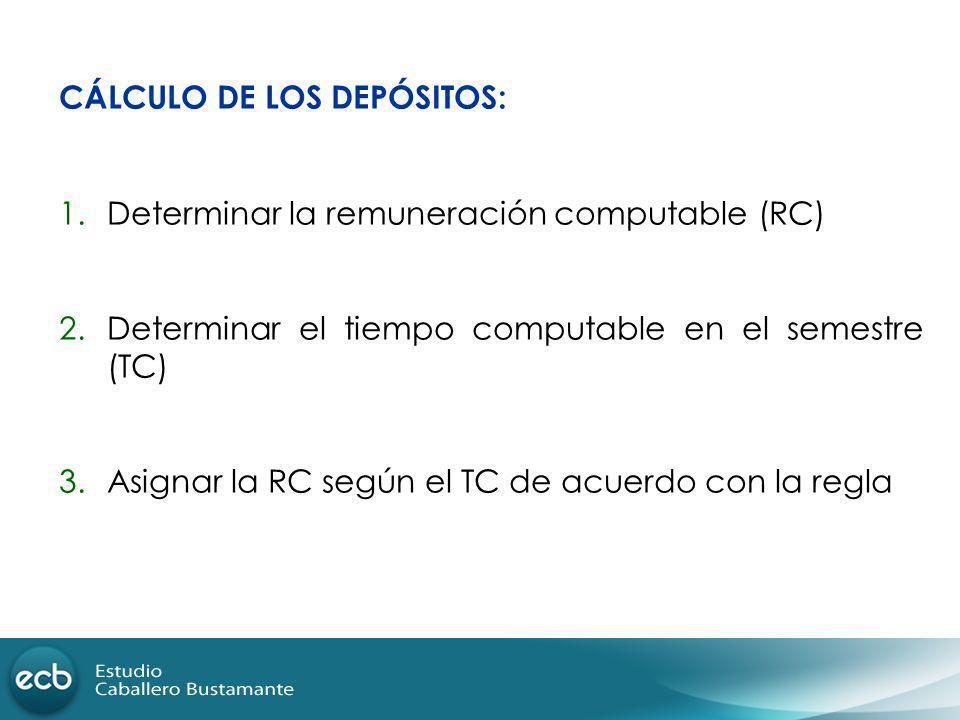 CÁLCULO DE LOS DEPÓSITOS: 1.Determinar la remuneración computable (RC) 2.Determinar el tiempo computable en el semestre (TC) 3.Asignar la RC según el