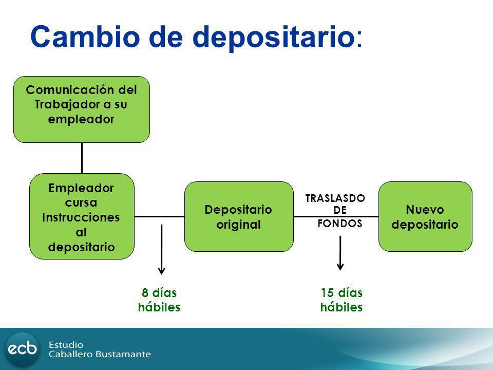 Cambio de depositario: Comunicación del Trabajador a su empleador Empleador cursa Instrucciones al depositario Depositario original Nuevo depositario
