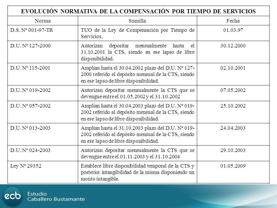 EVOLUCIÓN NORMATIVA DE LA COMPENSACIÓN POR TIEMPO DE SERVICIOS NormaSumillaFecha D.S. Nº 001-97-TRTUO de la Ley de Compensación por Tiempo de Servicio