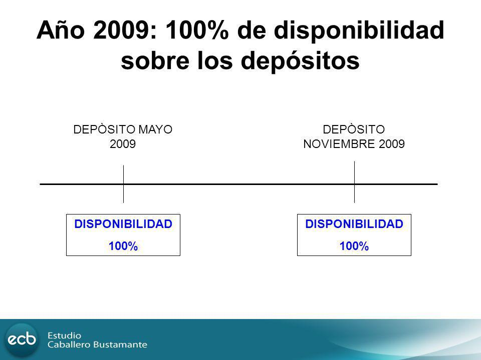 Año 2009: 100% de disponibilidad sobre los depósitos DISPONIBILIDAD 100% DISPONIBILIDAD 100% DEPÒSITO MAYO 2009 DEPÒSITO NOVIEMBRE 2009
