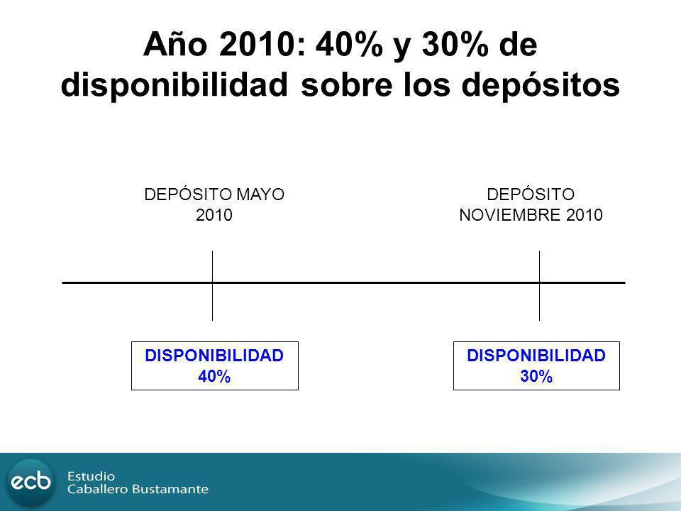 Año 2010: 40% y 30% de disponibilidad sobre los depósitos DISPONIBILIDAD 40% DISPONIBILIDAD 30% DEPÓSITO MAYO 2010 DEPÓSITO NOVIEMBRE 2010