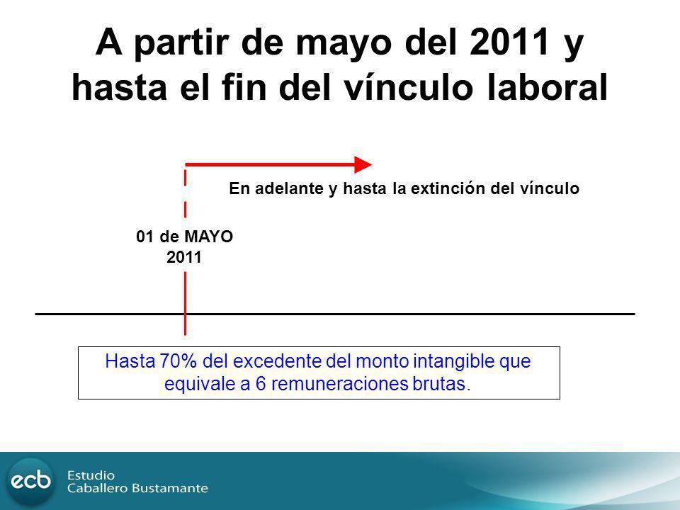 A partir de mayo del 2011 y hasta el fin del vínculo laboral Hasta 70% del excedente del monto intangible que equivale a 6 remuneraciones brutas. 01 d