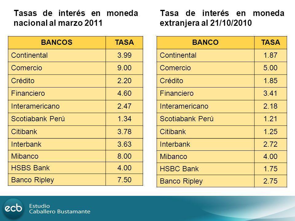 Tasas de interés en moneda nacional al marzo 2011 BANCOSTASA Continental3.99 Comercio9.00 Crédito2.20 Financiero4.60 Interamericano2.47 Scotiabank Per