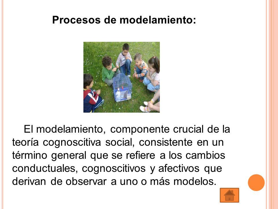 Procesos de modelamiento: El modelamiento, componente crucial de la teoría cognoscitiva social, consistente en un término general que se refiere a los
