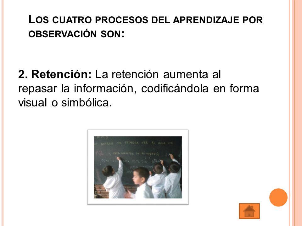 L OS CUATRO PROCESOS DEL APRENDIZAJE POR OBSERVACIÓN SON : 2. Retención: La retención aumenta al repasar la información, codificándola en forma visual
