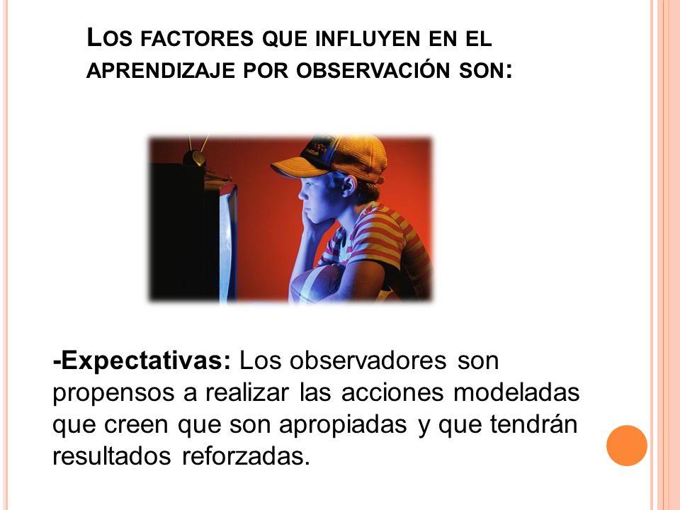 L OS FACTORES QUE INFLUYEN EN EL APRENDIZAJE POR OBSERVACIÓN SON : -Expectativas: Los observadores son propensos a realizar las acciones modeladas que