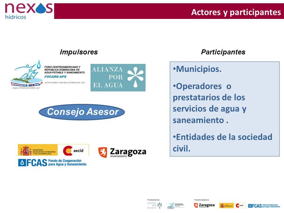 33 Actores y participantes Consejo Asesor Municipios. Operadores o prestatarios de los servicios de agua y saneamiento. Entidades de la sociedad civil