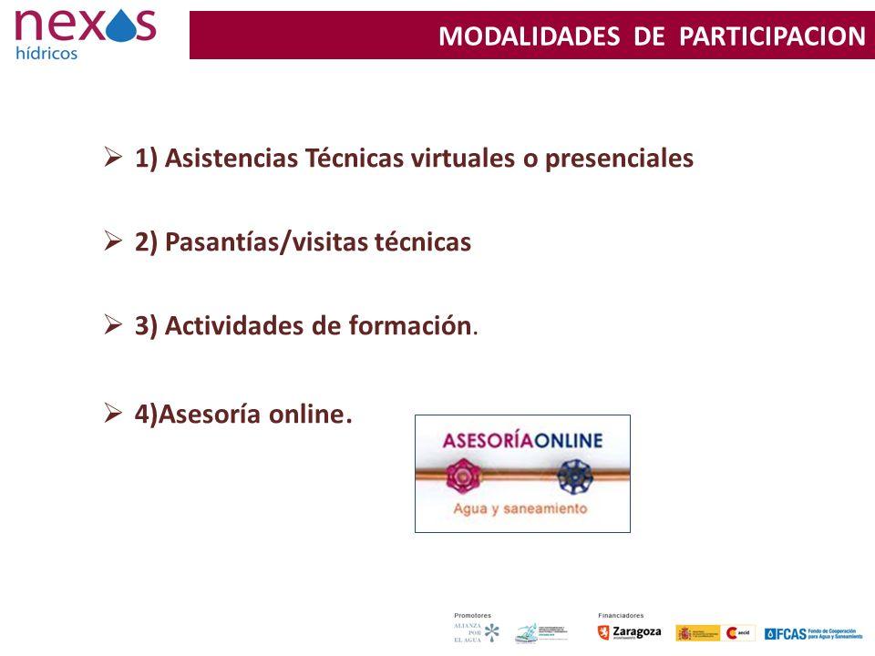 1) Asistencias Técnicas virtuales o presenciales 2) Pasantías/visitas técnicas 3) Actividades de formación. 4)Asesoría online. 35 MODALIDADES DE PARTI