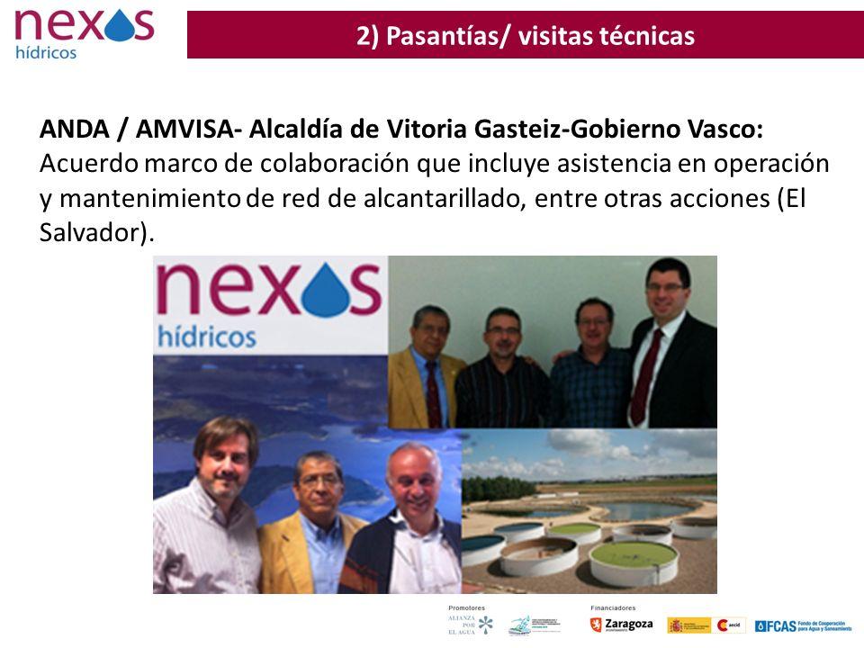 39 ANDA / AMVISA- Alcaldía de Vitoria Gasteiz-Gobierno Vasco: Acuerdo marco de colaboración que incluye asistencia en operación y mantenimiento de red