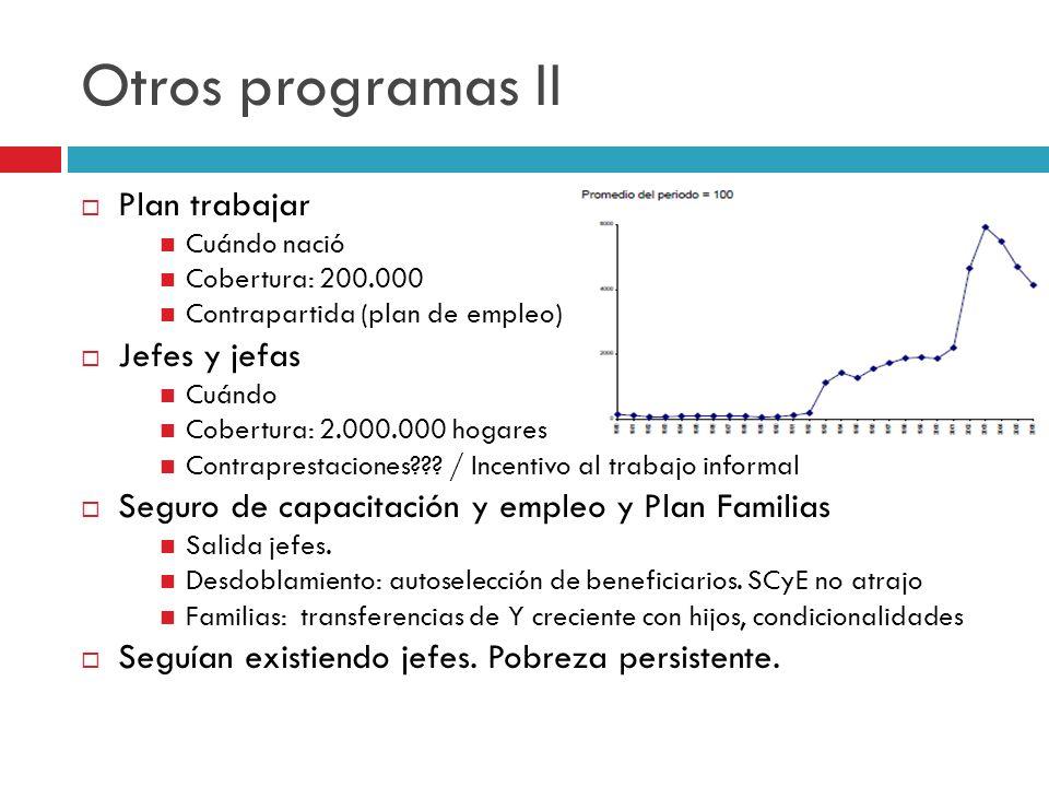 Otros programas II Plan trabajar Cuándo nació Cobertura: 200.000 Contrapartida (plan de empleo) Jefes y jefas Cuándo Cobertura: 2.000.000 hogares Contraprestaciones??.