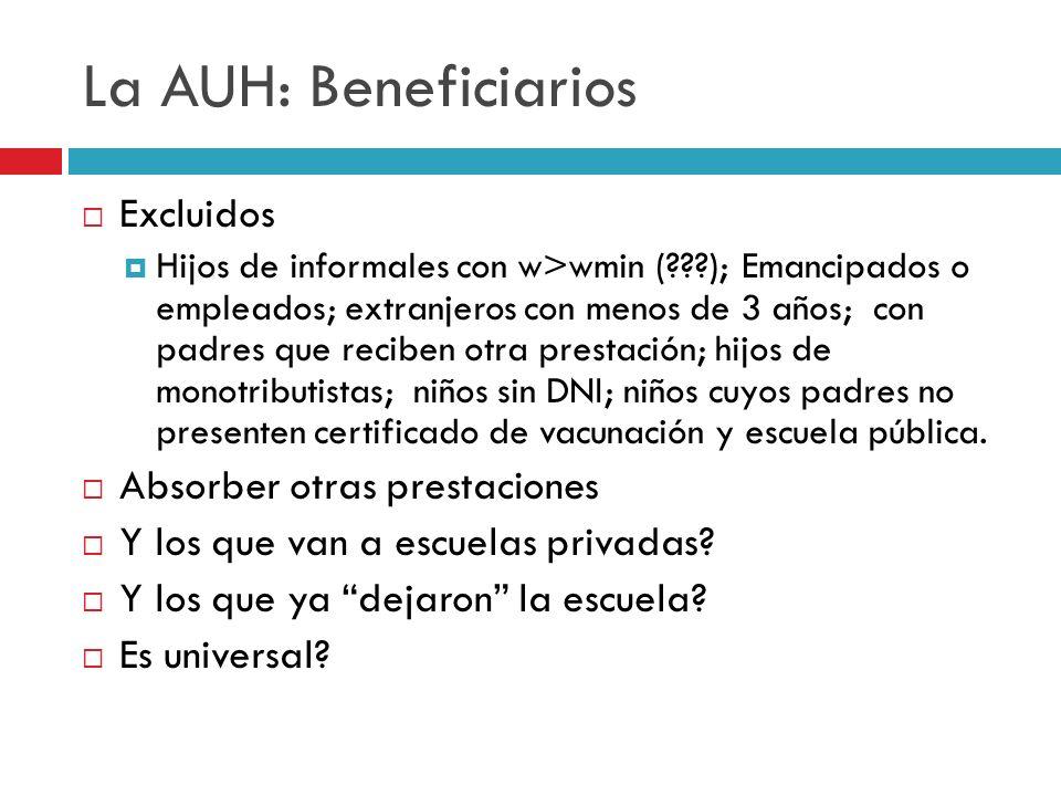 La AUH: Beneficiarios Excluidos Hijos de informales con w>wmin (???); Emancipados o empleados; extranjeros con menos de 3 años; con padres que reciben