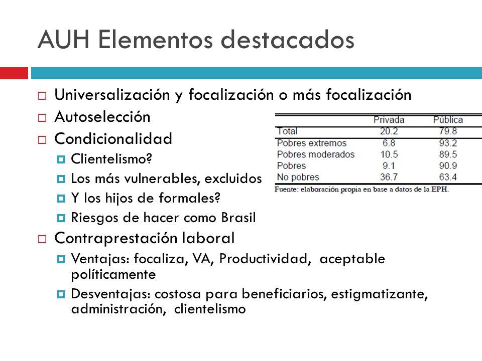 AUH Elementos destacados Universalización y focalización o más focalización Autoselección Condicionalidad Clientelismo? Los más vulnerables, excluidos