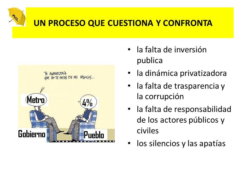 UN PROCESO QUE CUESTIONA Y CONFRONTA la falta de inversión publica la dinámica privatizadora la falta de trasparencia y la corrupción la falta de responsabilidad de los actores públicos y civiles los silencios y las apatías