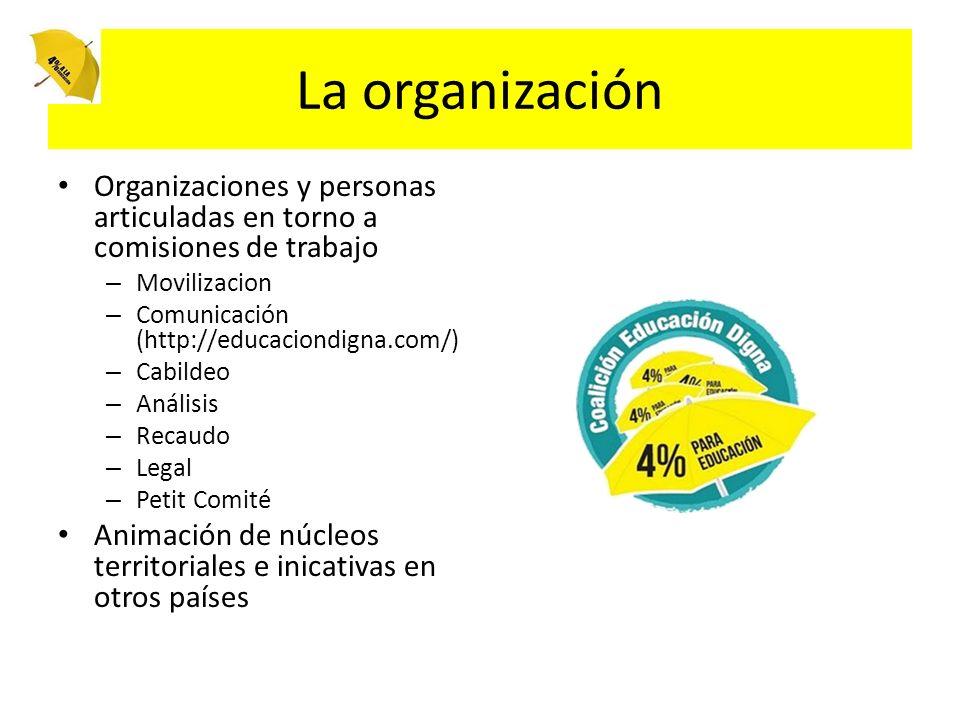 La organización Organizaciones y personas articuladas en torno a comisiones de trabajo – Movilizacion – Comunicación (http://educaciondigna.com/) – Cabildeo – Análisis – Recaudo – Legal – Petit Comité Animación de núcleos territoriales e inicativas en otros países