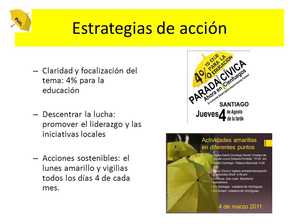 Estrategias de acción – Claridad y focalización del tema: 4% para la educación – Descentrar la lucha: promover el liderazgo y las iniciativas locales – Acciones sostenibles: el lunes amarillo y vigilias todos los días 4 de cada mes.