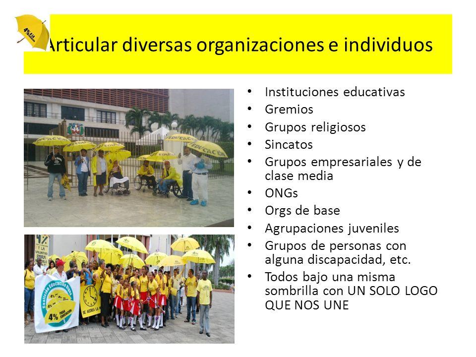 Articular diversas organizaciones e individuos Instituciones educativas Gremios Grupos religiosos Sincatos Grupos empresariales y de clase media ONGs Orgs de base Agrupaciones juveniles Grupos de personas con alguna discapacidad, etc.