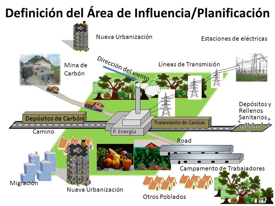 Territorio Comunitario Poblado Camino Campamento de Trabajadores Road Nueva Urbanización P. Energía Dirección del viento Estaciones de eléctricas Mina