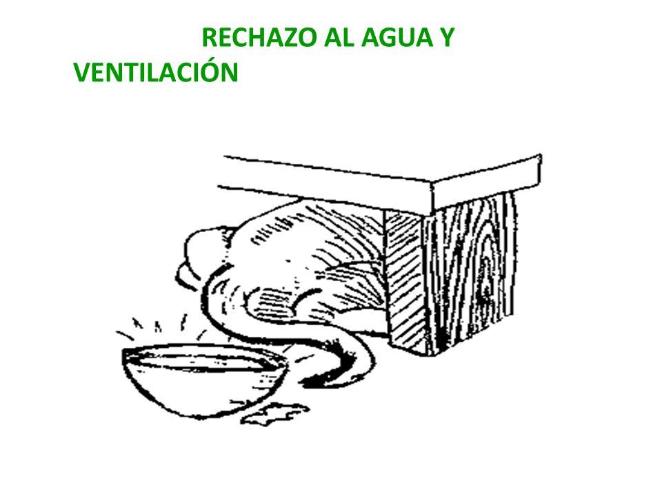 RECHAZO AL AGUA Y VENTILACIÓN