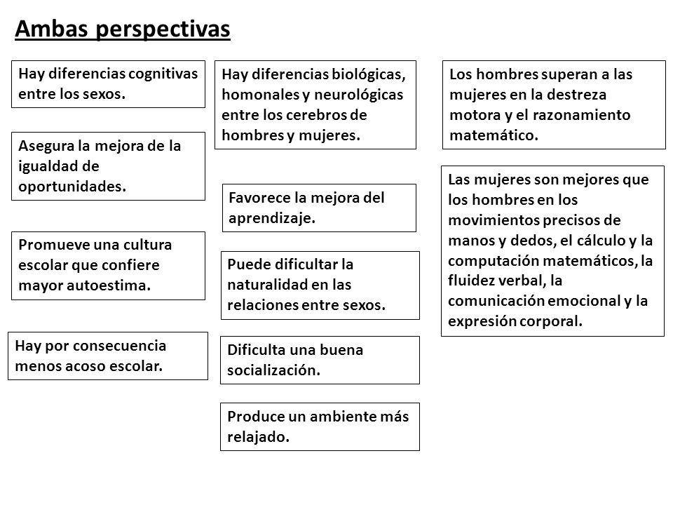 Ambas perspectivas Hay diferencias cognitivas entre los sexos. Hay diferencias biológicas, homonales y neurológicas entre los cerebros de hombres y mu