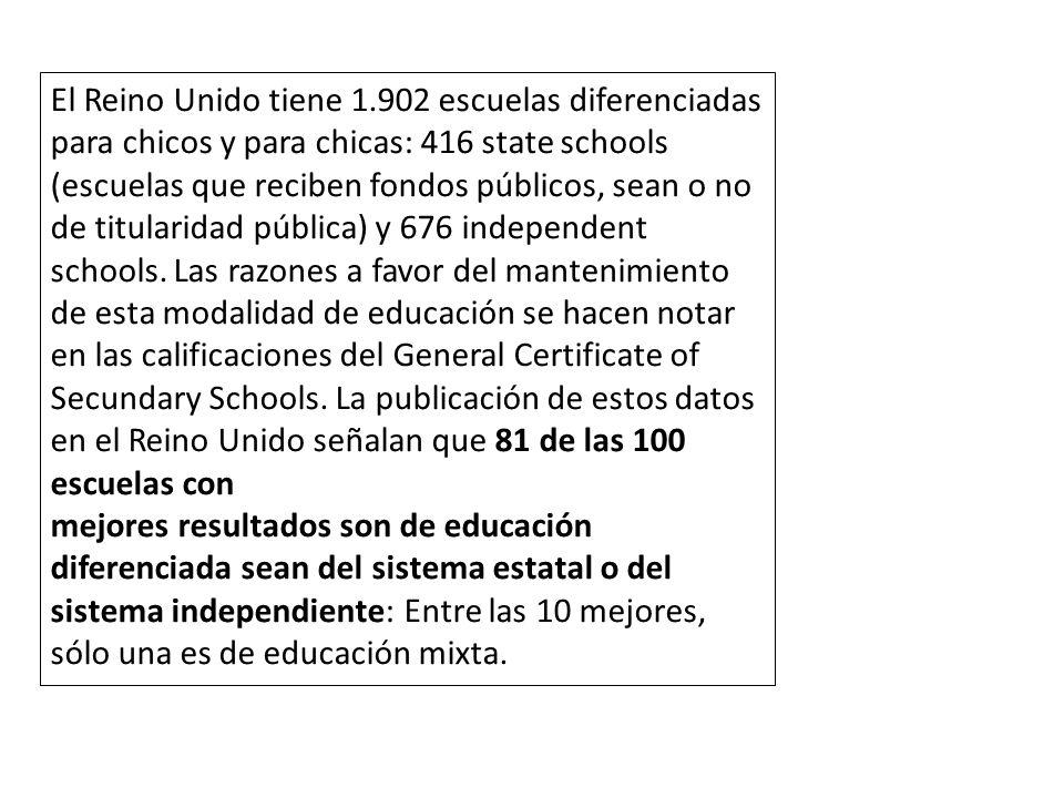 El Reino Unido tiene 1.902 escuelas diferenciadas para chicos y para chicas: 416 state schools (escuelas que reciben fondos públicos, sean o no de tit