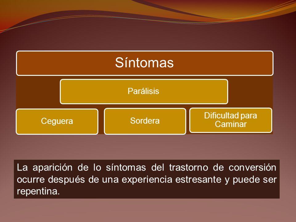 Es la pérdida total o parcial de las funciones básicas del cuerpo.