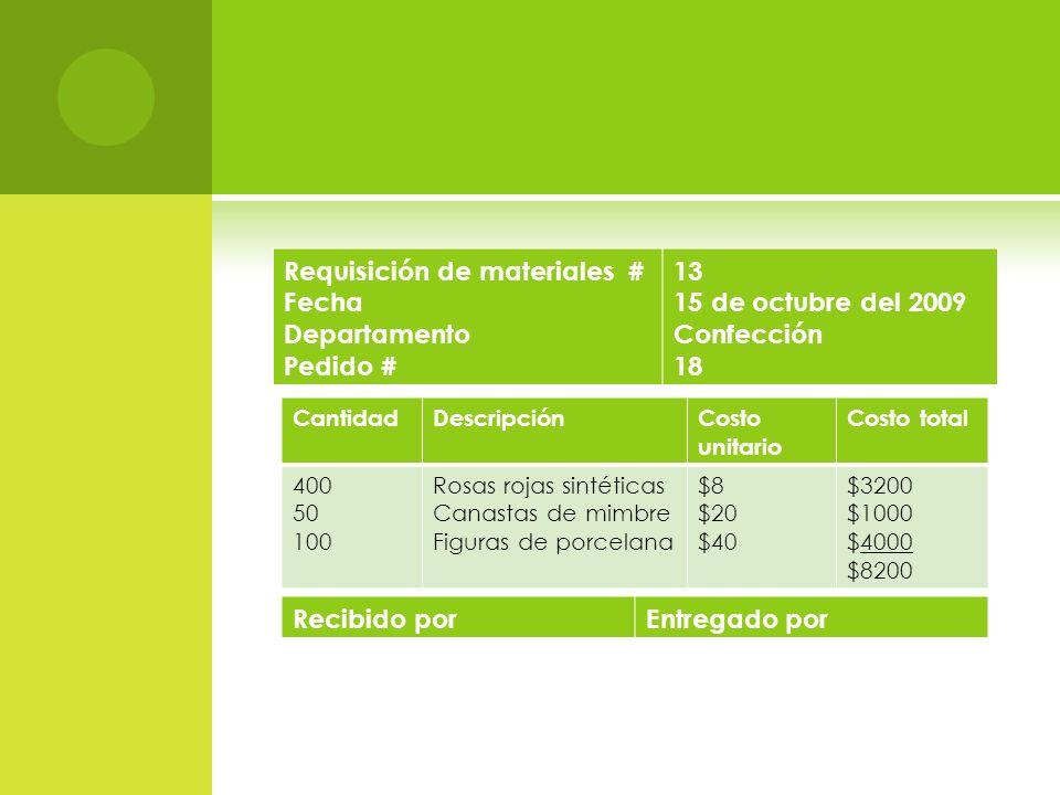 Requisición de materiales # Fecha Departamento Pedido # 13 15 de octubre del 2009 Confección 18 CantidadDescripciónCosto unitario Costo total 400 50 1
