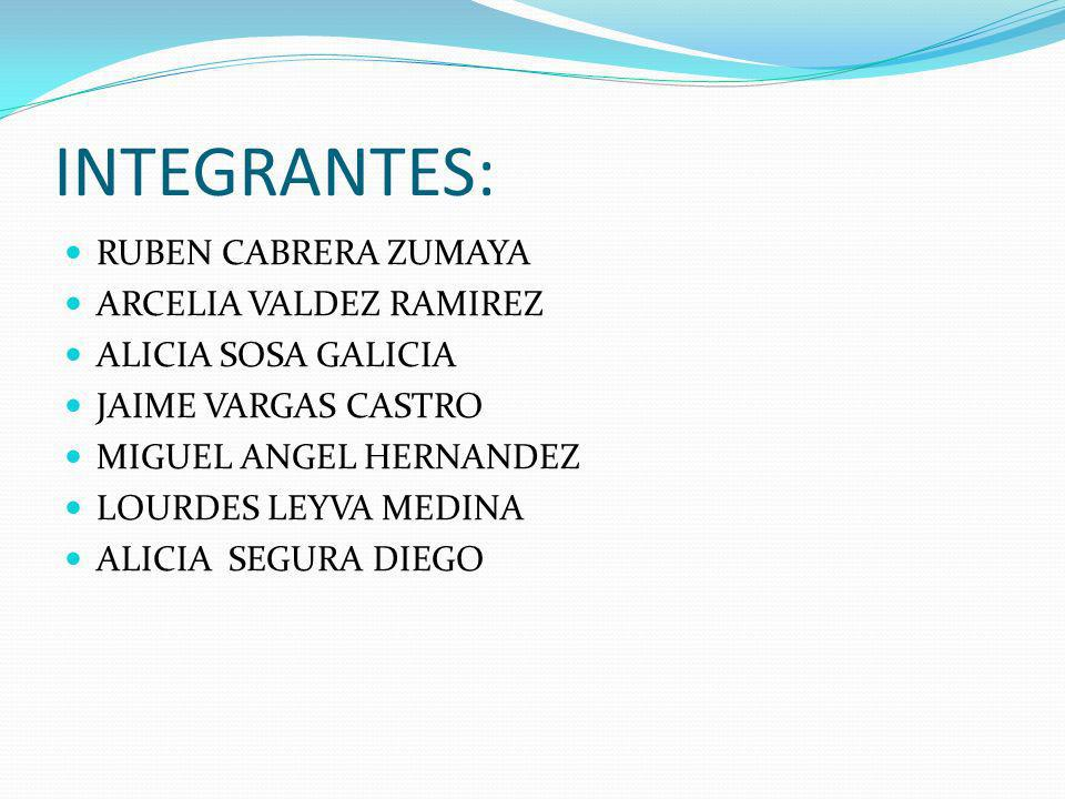 INTEGRANTES: RUBEN CABRERA ZUMAYA ARCELIA VALDEZ RAMIREZ ALICIA SOSA GALICIA JAIME VARGAS CASTRO MIGUEL ANGEL HERNANDEZ LOURDES LEYVA MEDINA ALICIA SEGURA DIEGO