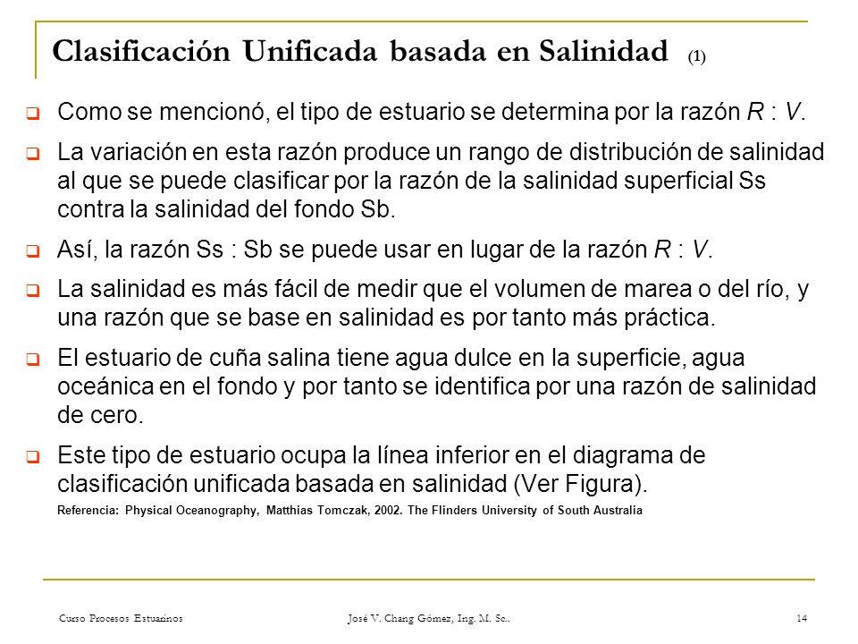 Curso Procesos Estuarinos José V. Chang Gómez, Ing. M. Sc.. 14 Clasificación Unificada basada en Salinidad (1) Como se mencionó, el tipo de estuario s