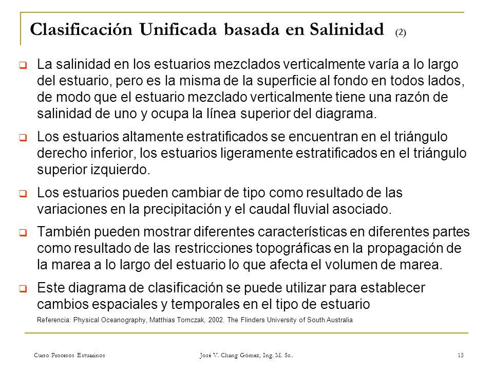 Curso Procesos Estuarinos José V. Chang Gómez, Ing. M. Sc.. 15 Clasificación Unificada basada en Salinidad (2) La salinidad en los estuarios mezclados