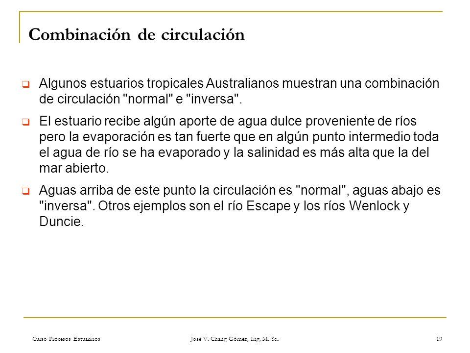 Curso Procesos Estuarinos José V. Chang Gómez, Ing. M. Sc.. 19 Combinación de circulación Algunos estuarios tropicales Australianos muestran una combi