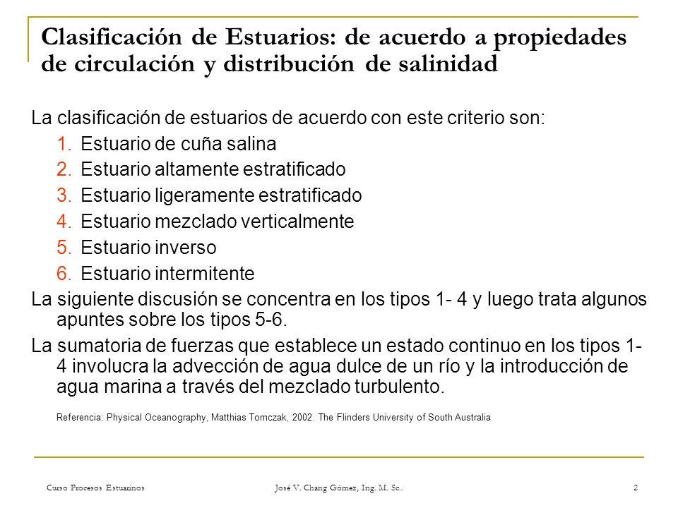 Curso Procesos Estuarinos José V. Chang Gómez, Ing. M. Sc.. 2 Clasificación de Estuarios: de acuerdo a propiedades de circulación y distribución de sa