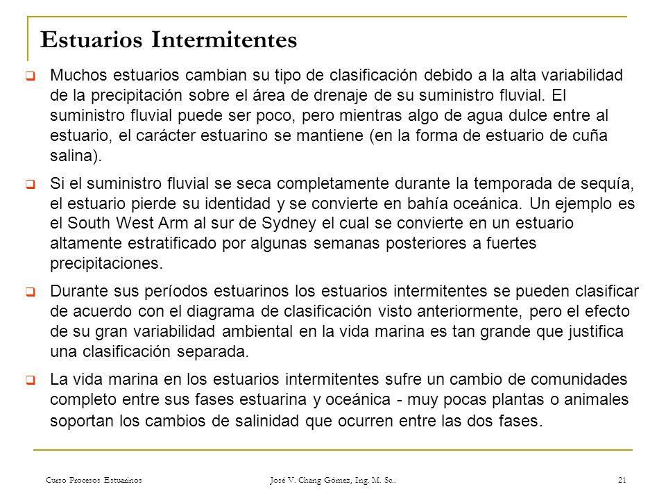 Curso Procesos Estuarinos José V. Chang Gómez, Ing. M. Sc.. 21 Estuarios Intermitentes Muchos estuarios cambian su tipo de clasificación debido a la a