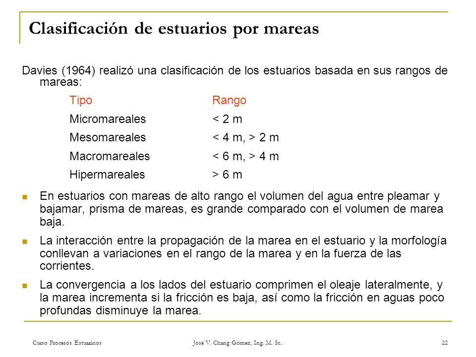 Curso Procesos Estuarinos José V. Chang Gómez, Ing. M. Sc.. 22 Clasificación de estuarios por mareas Davies (1964) realizó una clasificación de los es