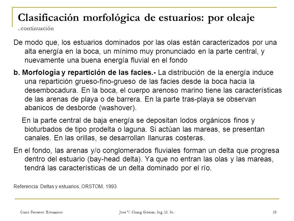 Curso Procesos Estuarinos José V. Chang Gómez, Ing. M. Sc.. 28 Clasificación morfológica de estuarios: por oleaje..continuación De modo que, los estua