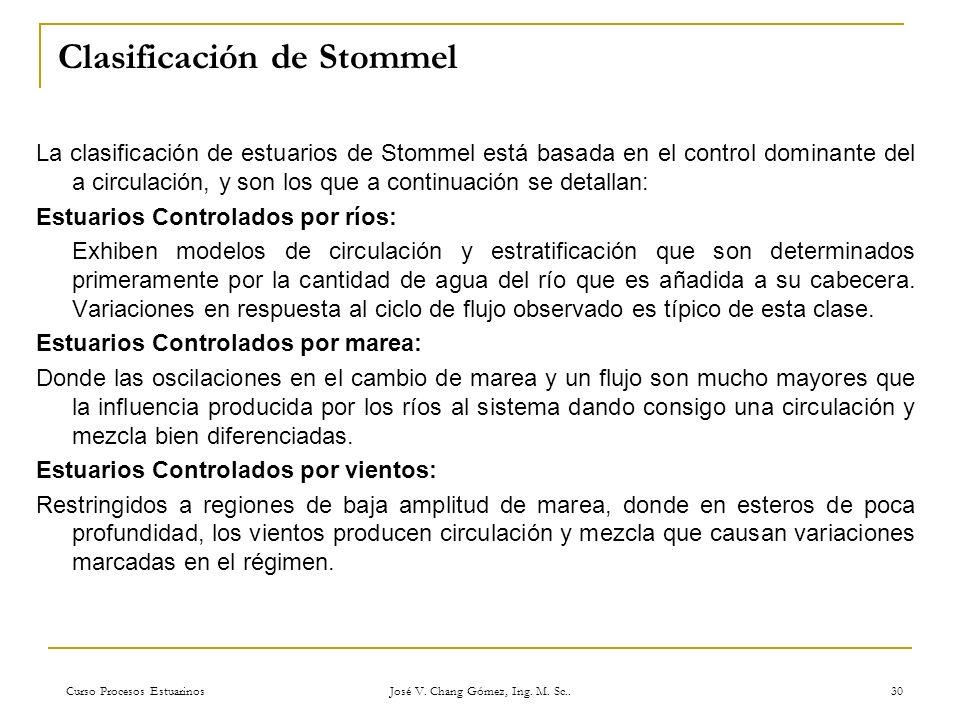 Curso Procesos Estuarinos José V. Chang Gómez, Ing. M. Sc.. 30 Clasificación de Stommel La clasificación de estuarios de Stommel está basada en el con