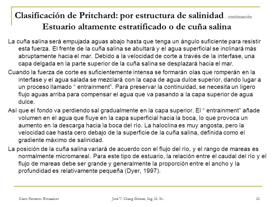 Curso Procesos Estuarinos José V. Chang Gómez, Ing. M. Sc.. 32 Clasificación de Pritchard: por estructura de salinidad …continuación Estuario altament
