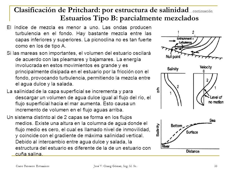 Curso Procesos Estuarinos José V. Chang Gómez, Ing. M. Sc.. 33 Clasificación de Pritchard: por estructura de salinidad …continuación Estuarios Tipo B: