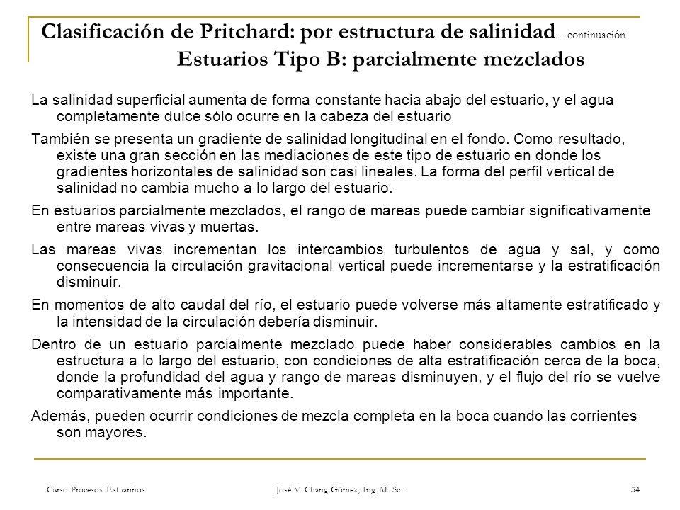 Curso Procesos Estuarinos José V. Chang Gómez, Ing. M. Sc.. 34 Clasificación de Pritchard: por estructura de salinidad …continuación Estuarios Tipo B: