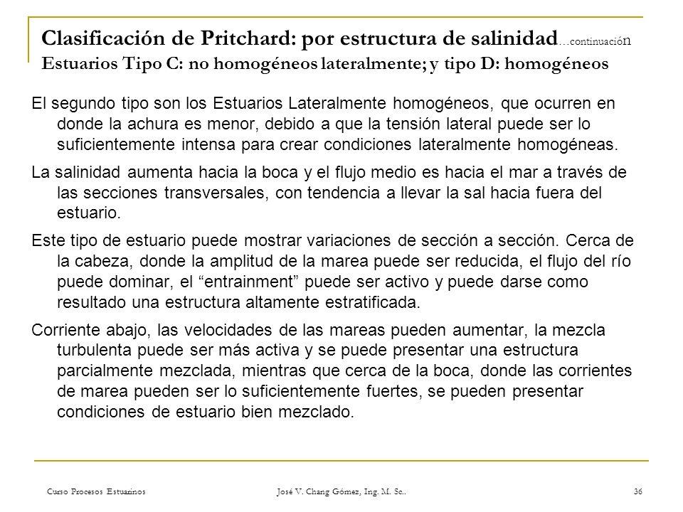 Curso Procesos Estuarinos José V. Chang Gómez, Ing. M. Sc.. 36 Clasificación de Pritchard: por estructura de salinidad …continuació n Estuarios Tipo C