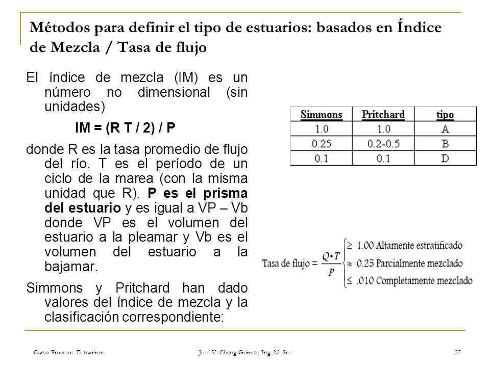 Curso Procesos Estuarinos José V. Chang Gómez, Ing. M. Sc.. 37 Métodos para definir el tipo de estuarios: basados en Índice de Mezcla / Tasa de flujo