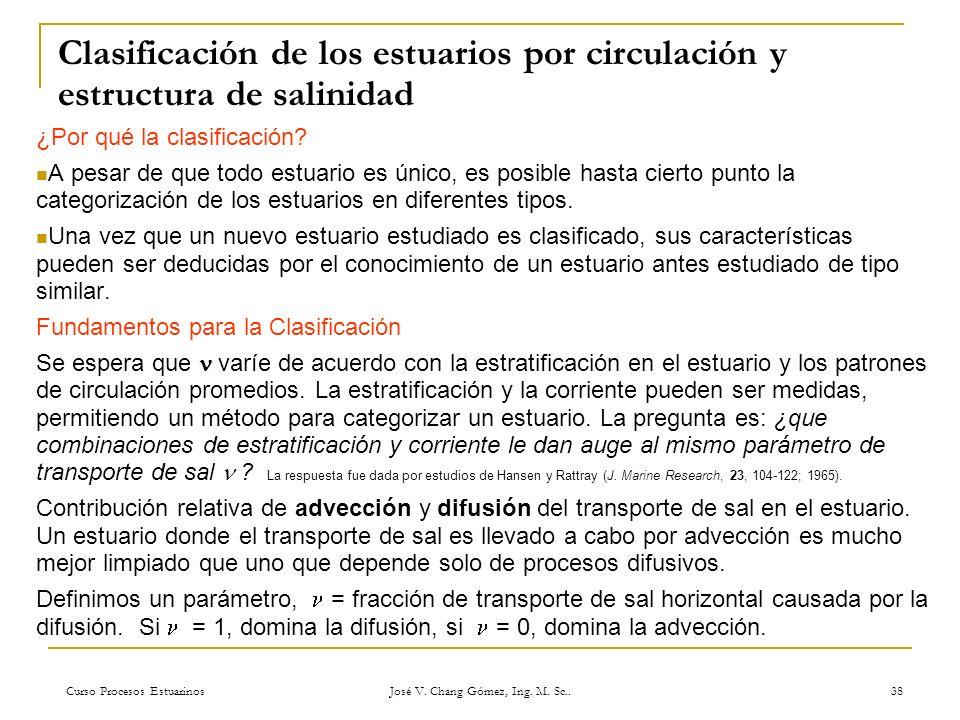 Curso Procesos Estuarinos José V. Chang Gómez, Ing. M. Sc.. 38 Clasificación de los estuarios por circulación y estructura de salinidad ¿Por qué la cl